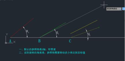 CAD中如何旋转参照rotate命令